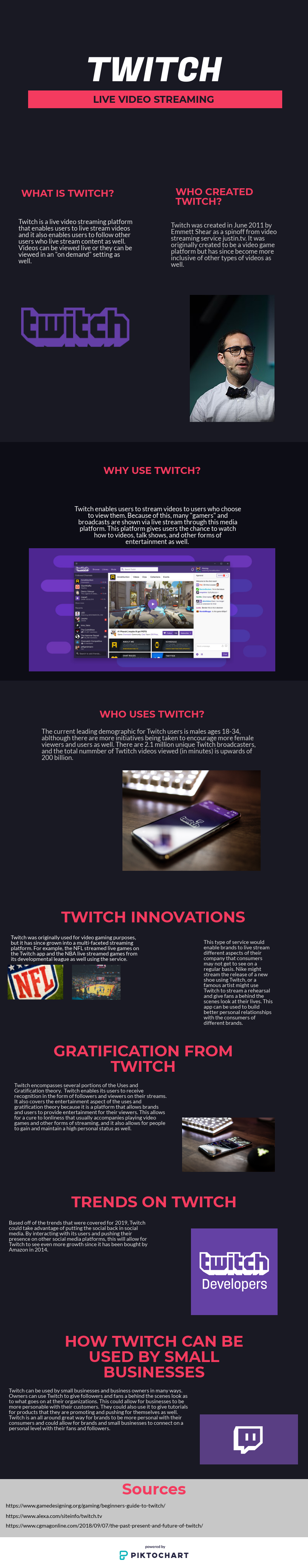 twitch infographic